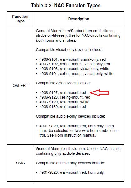 simplex 4006 nac help the fire panel forums rh forums thefirepanel com simplex 4006 operation manual Simplex 4010